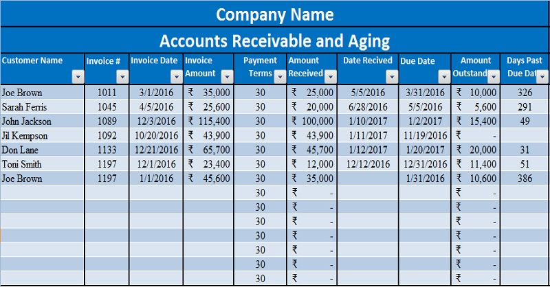 Download Accounts Receivable With Aging Excel Template   ExcelDataPro
