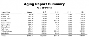 Accounts Receivable Aging Report Template   charlotte clergy