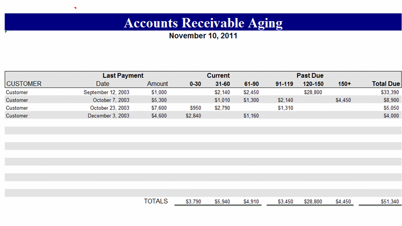 accounts receivable aging report template charlotte clergy coalition