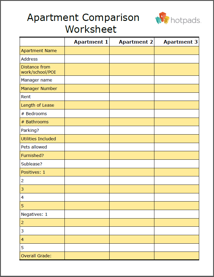 Apartment Search Checklist
