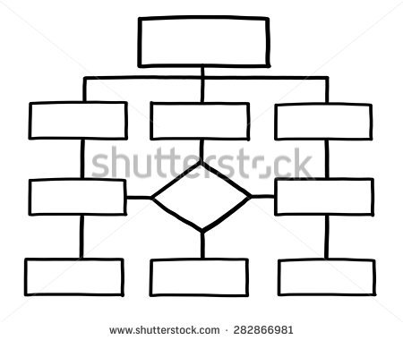 blank organisational chart template   Gecce.tackletarts.co