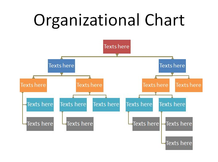 Business organizational chart template charlotte clergy coalition 40 organizational chart templates word excel powerpoint wajeb Gallery