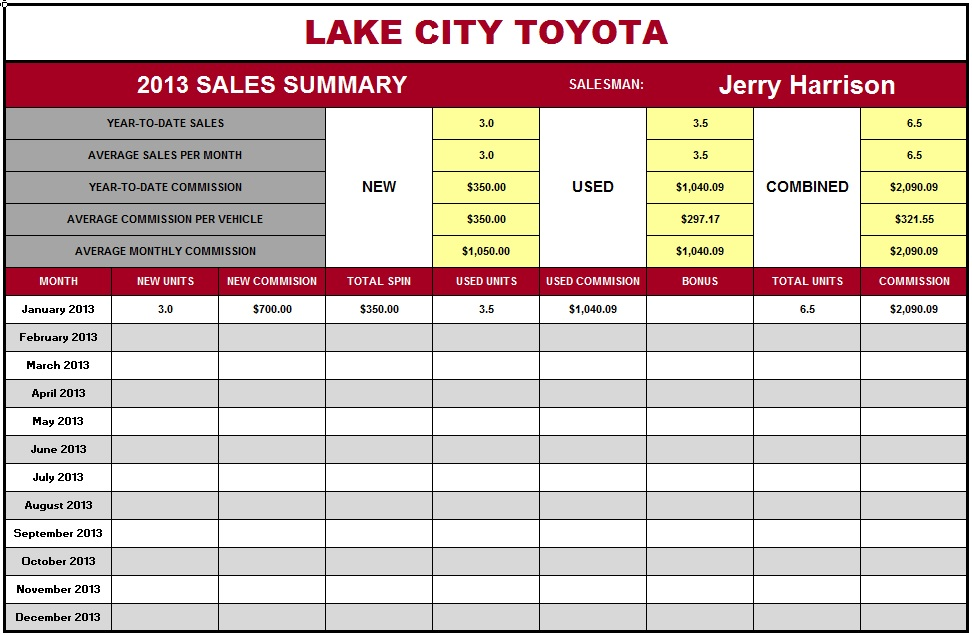 car sales commission spreadsheet