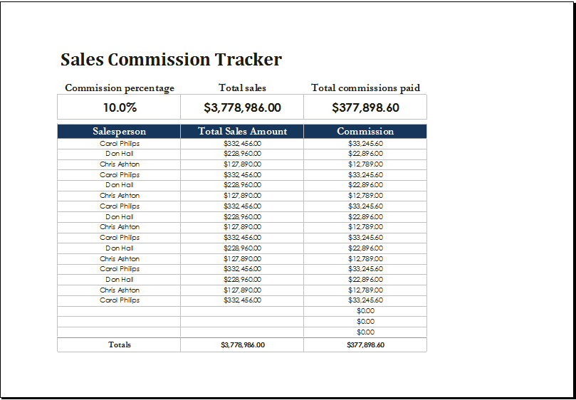 sales commission spreadsheet template   Tier.brianhenry.co