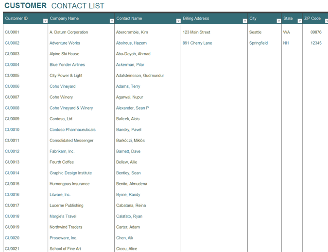 Contact List Template Charlotte Clergy Coalition