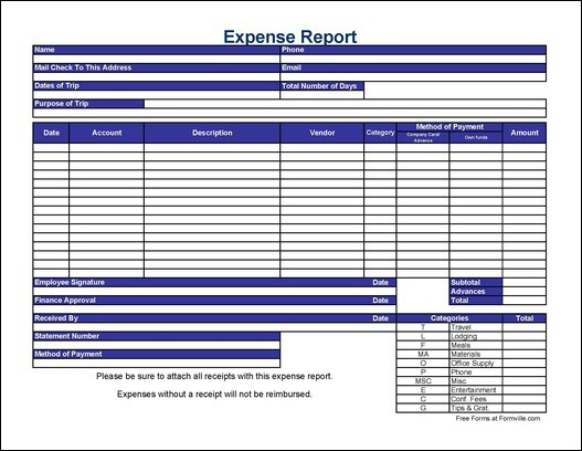 Business Expense Log Template Fresh Business Expense Report