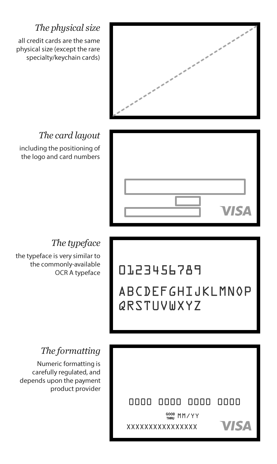 credit card template word