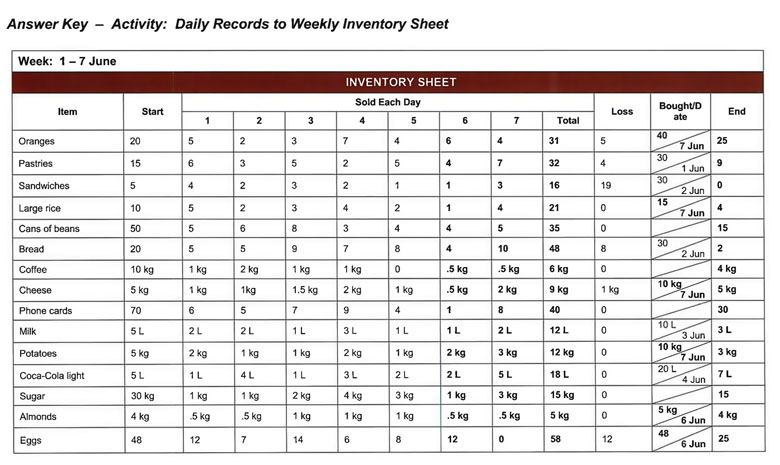 Daily Inventory Sheet   Calendar June
