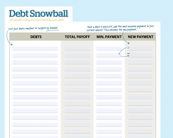 Debt Snowball Template Charlotte Clergy Coalition