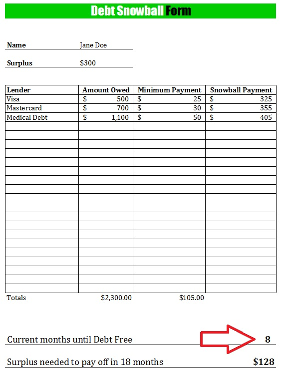 Debt Snowball Worksheet Free Printable