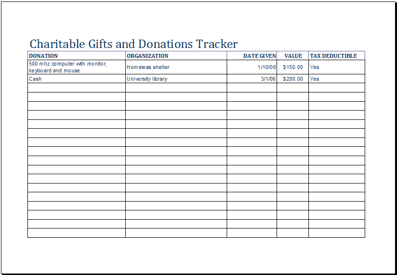 tracking donations for taxes   April.onthemarch.co