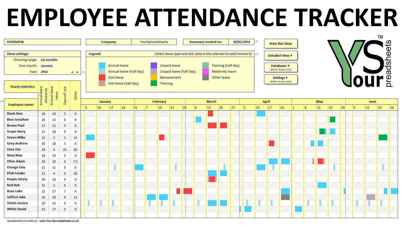 employee attendance record template excel – imzadi fragrances