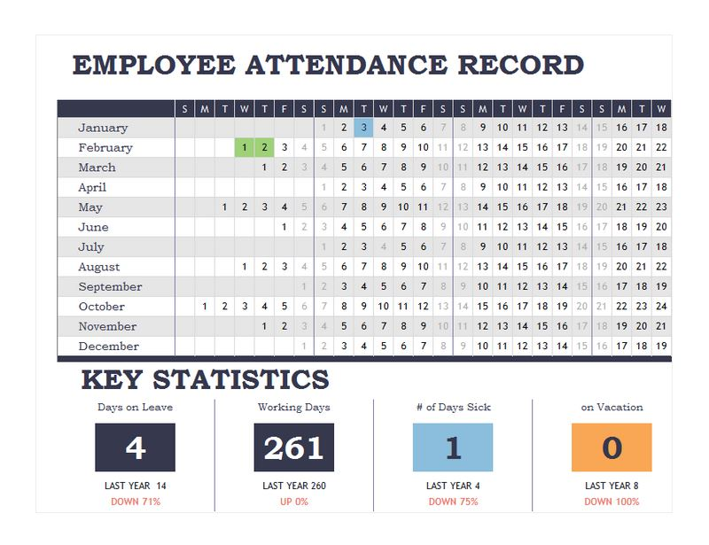 employee attendance records charlotte clergy coalition