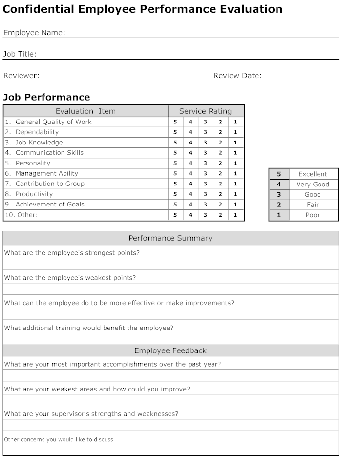 evaluation form how to create employee evaluation forms