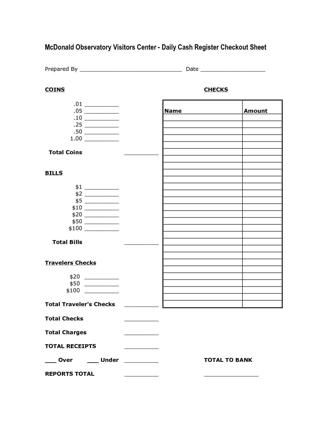 End Of Day Cash Register Report Template Awesome 28 Of Cash