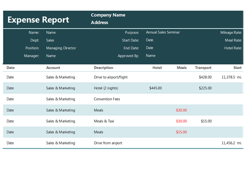 free excel expense report template free excel expense report