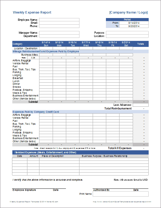 microsoft office expense report template weekly expense report