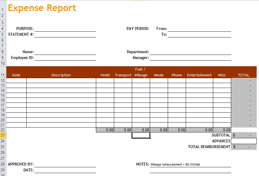 Expense Reports Templates Charlotte Clergy Coalition