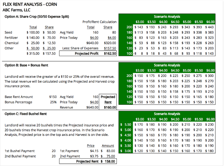 Expenses Worksheet Farm Expenses Spreadsheet Best Of Farm Expense