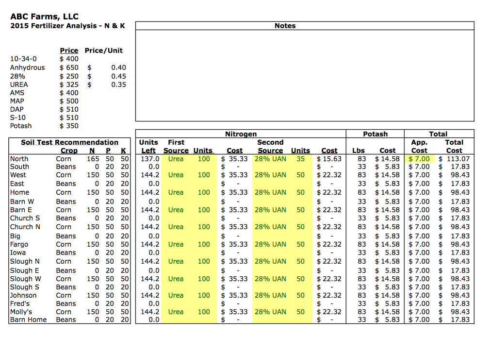 Simple Business Expense Spreadsheet with Farm Accounting