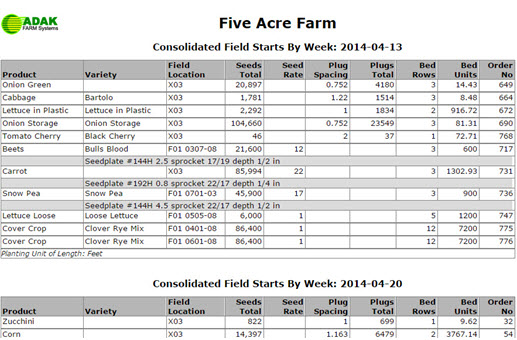Better than Spreadsheets!   Farm Produce Manager