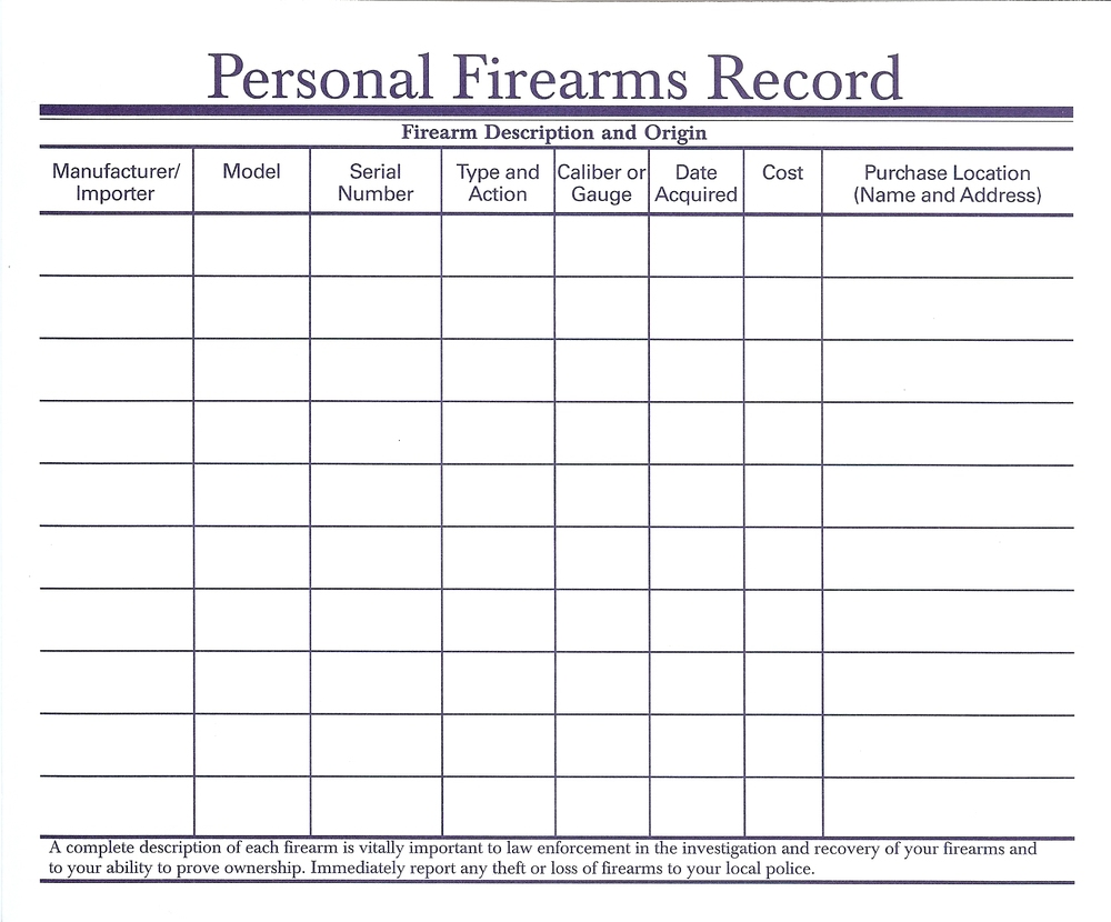 Question of the Day: How Do You Keep Track of Your Guns?   The