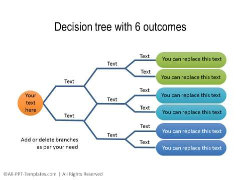 Free decision tree template charlotte clergy coalition dexform intercollection of free forms templates friedricerecipe Choice Image