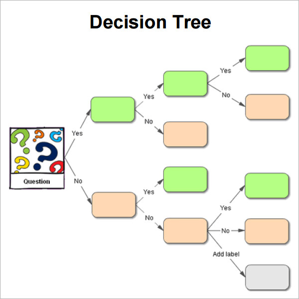 8+ Decision Tree Samples | Sample Templates