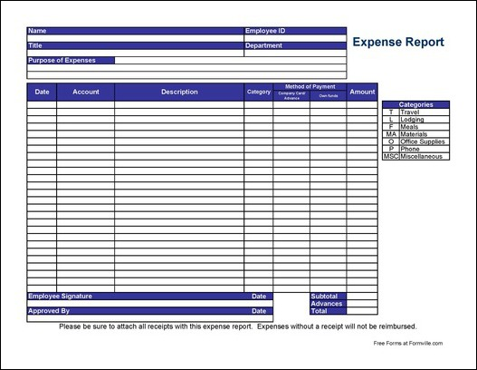 expense form template free expense reimbursement form template
