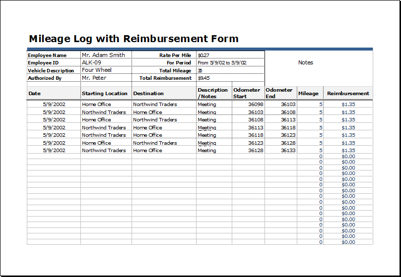 Mileage Reimbursement Form Excel Charlotte Clergy Coalition
