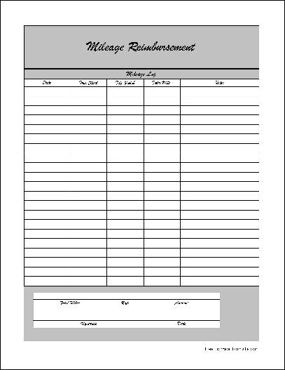 Mileage reimbursement form in Word and Pdf formats