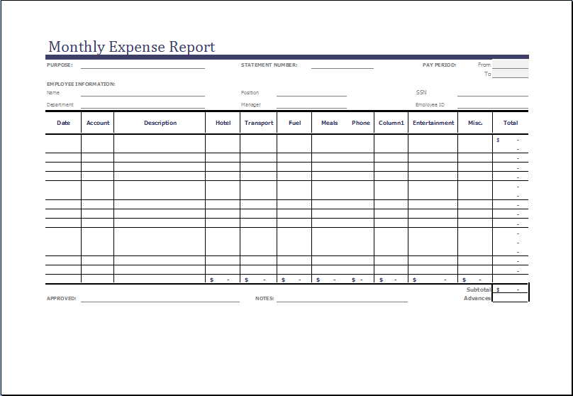 Monthly Expense Report Template | charlotte clergy coalition