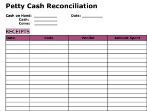 Payroll Sheet Template and Petty Cash Reconciliation form Template