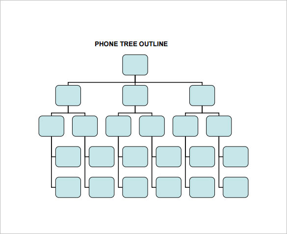 Top 3 Phone Tree Templates (2017 Update)