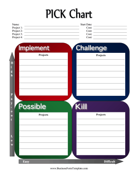 Free Kaizen PICK Chart Template for PowerPoint   Free PowerPoint