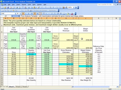 Price Analysis Spreadsheet Template Excel Free Download Project