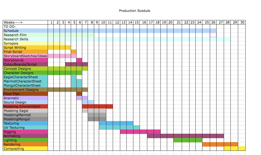13+ Production Schedule Templates   PDF, DOC | Free & Premium