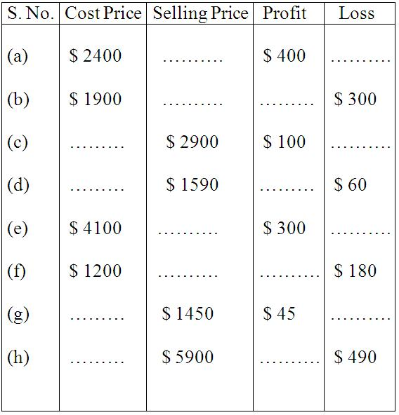 Profit & Loss Worksheet