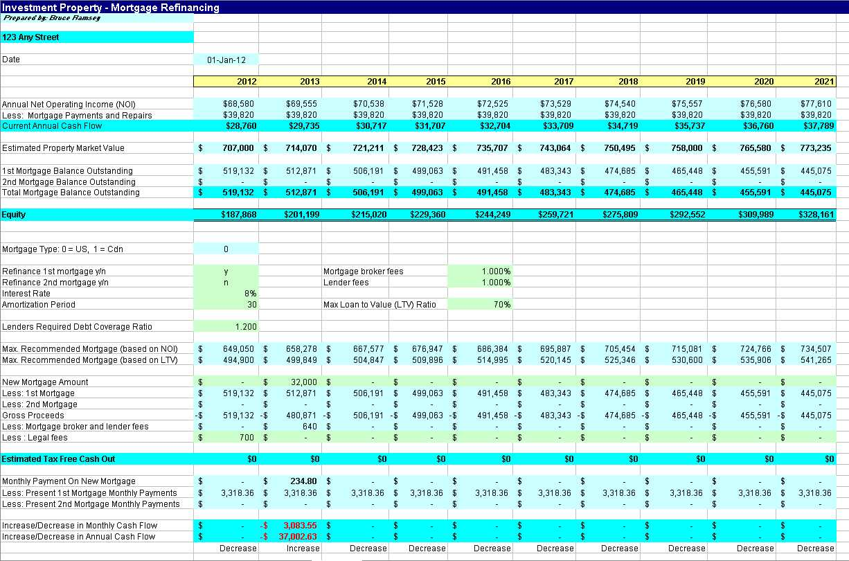 Property Management Spreadsheet Free Download | charlotte clergy ...