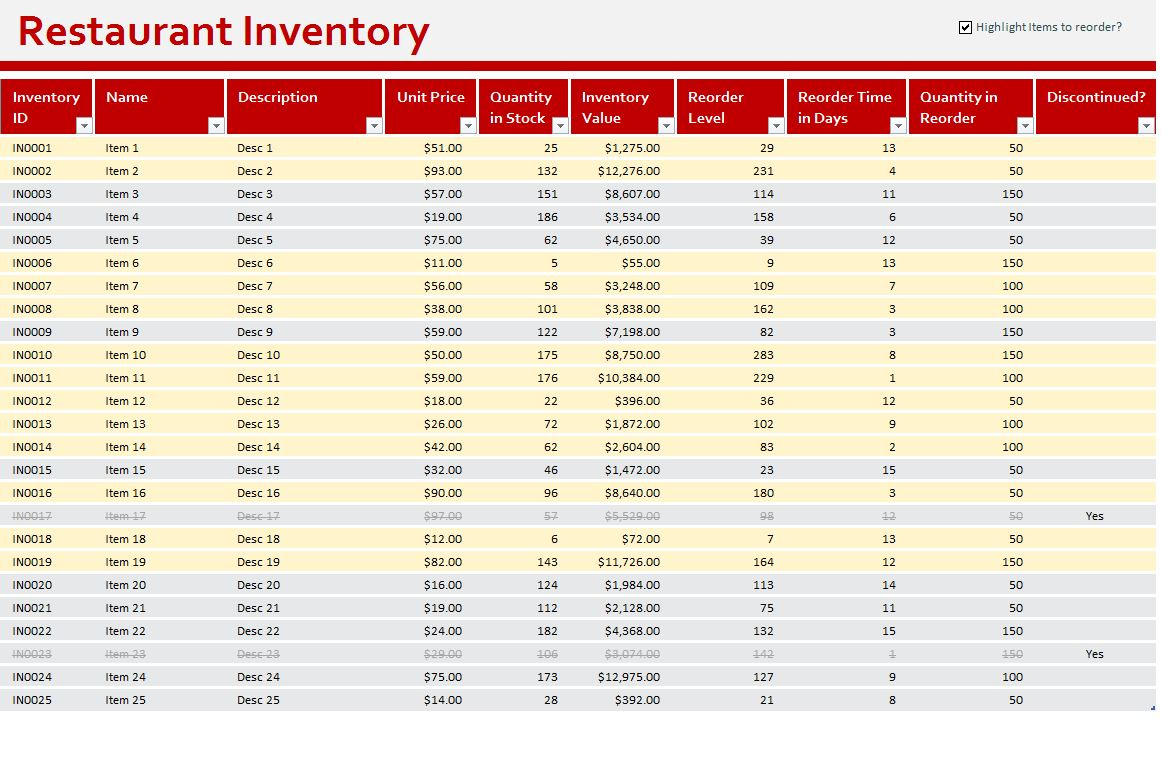 restaurant inventory spreadsheet xls   Boat.jeremyeaton.co