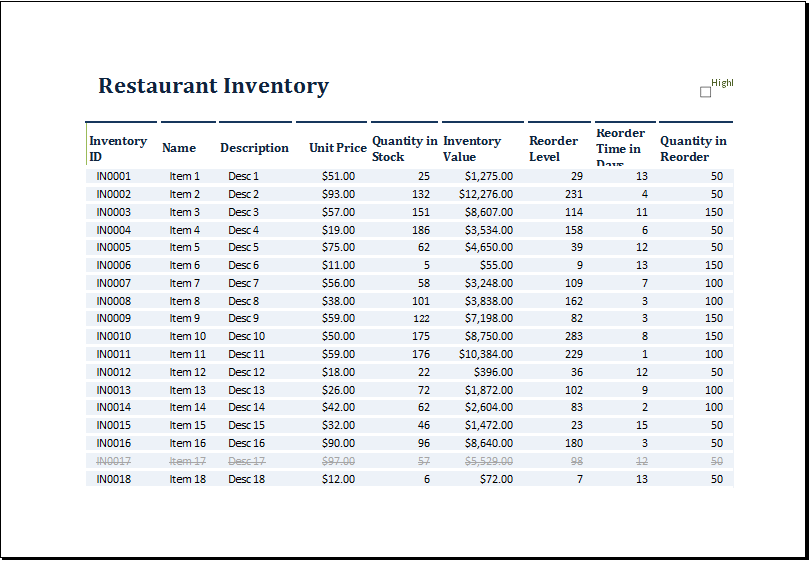 MS Excel Restaurant Inventory Template | Excel Templates