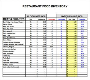 Food Inventory Template | Restaurant Inventory Templates Charlotte Clergy Coalition