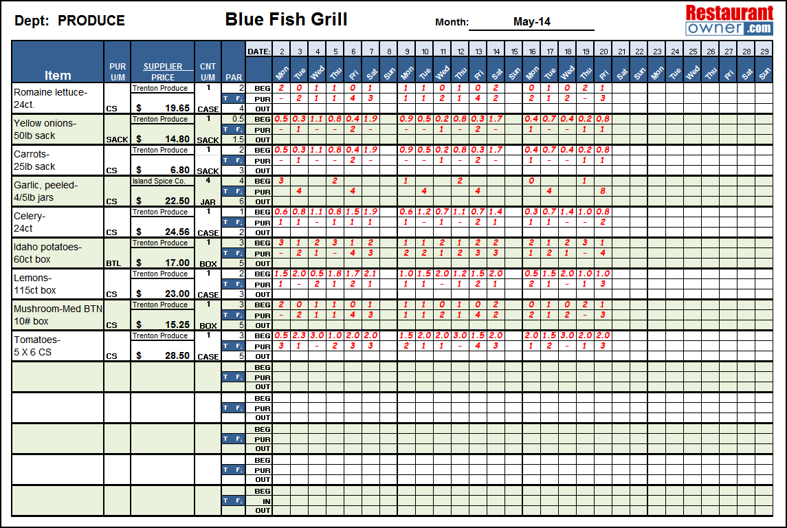 restaurant food order form template   Tier.brianhenry.co