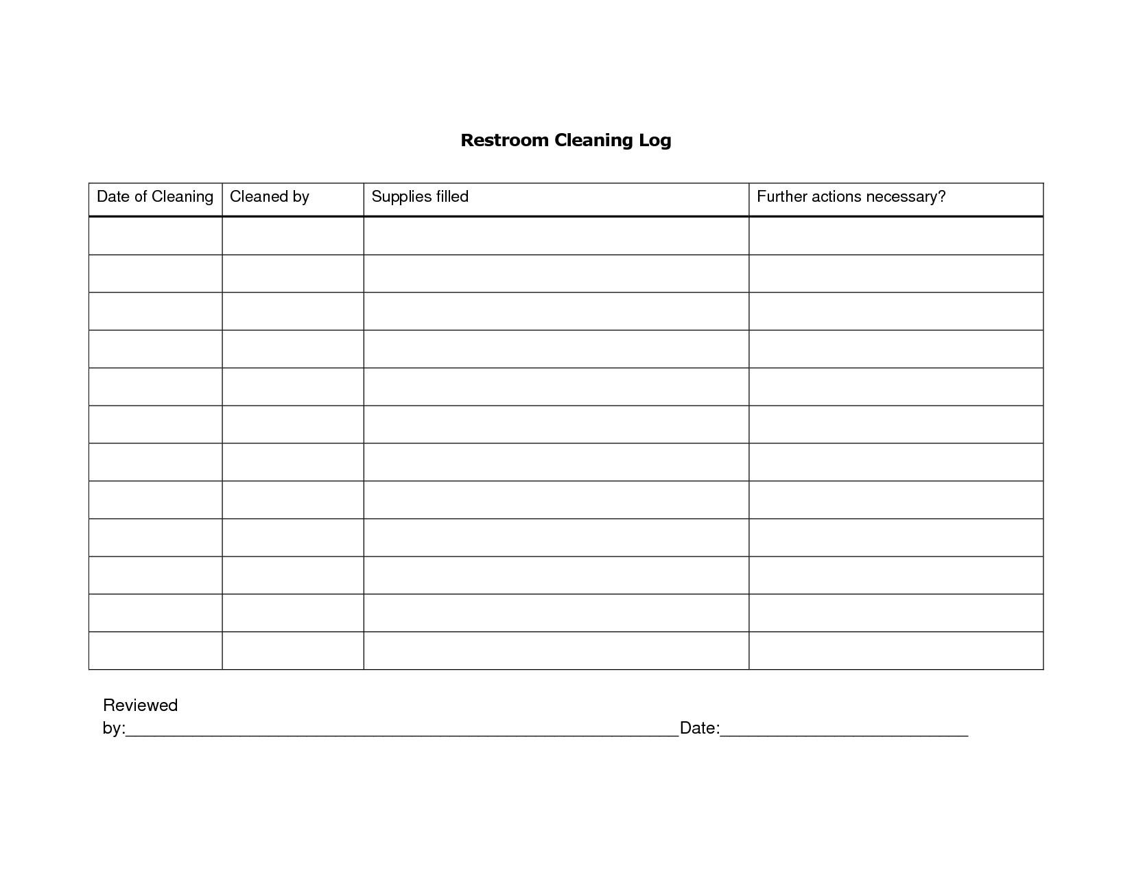 daily cleaning log template   April.onthemarch.co