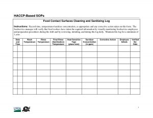Restroom cleaning log template charlotte clergy coalition similar posts restroom cleaning checklist altavistaventures Gallery