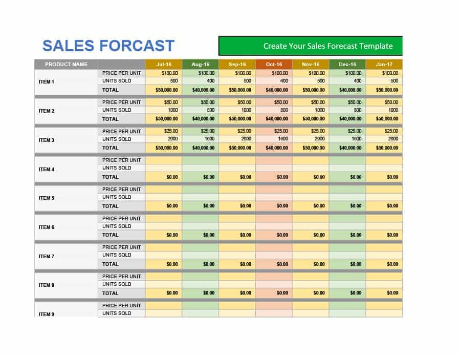sales projection templates charlotte clergy coalition