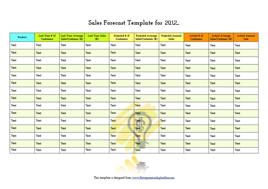 Projectction sample sales forecast template templates spreadsheets.