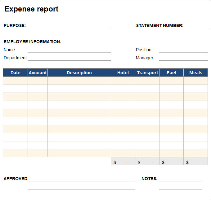 Sample Expense Reports | charlotte clergy coalition