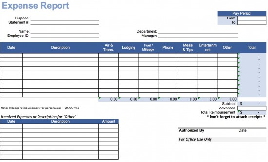 travel expense report template charlotte clergy coalition