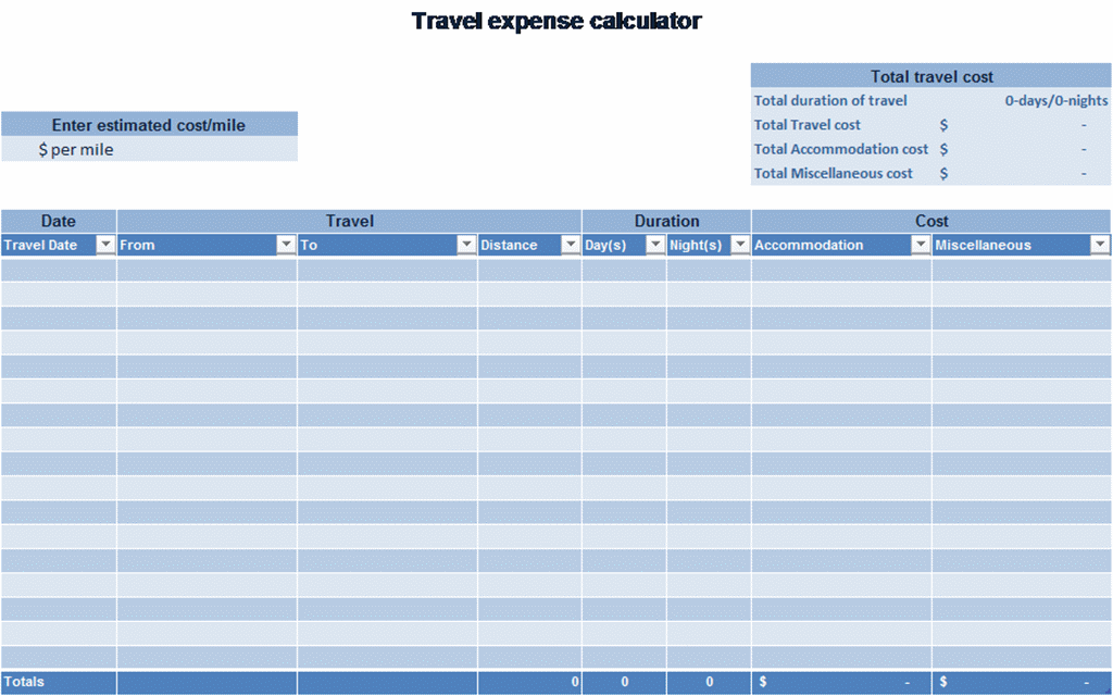 Travel expense templates charlotte clergy coalition 11 travel expense report templates free word excel pdf accmission Choice Image